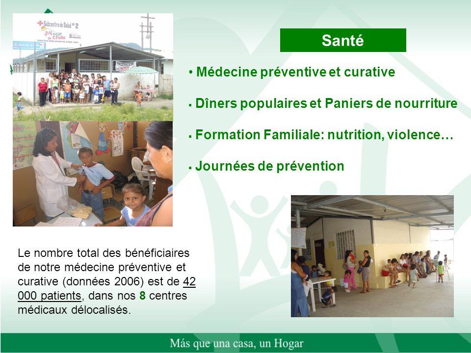 Le nombre total des bénéficiaires de notre médecine préventive et curative (données 2006) est de 42 000 patients, dans nos 8 centres médicaux délocali