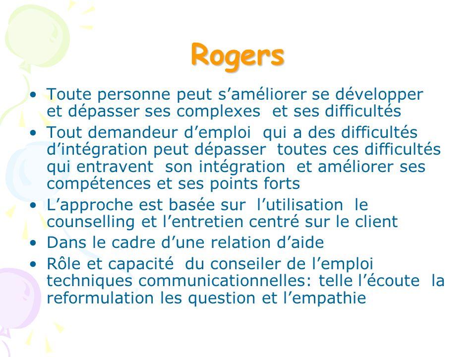 Rogers Toute personne peut saméliorer se développer et dépasser ses complexes et ses difficultés Tout demandeur demploi qui a des difficultés dintégra