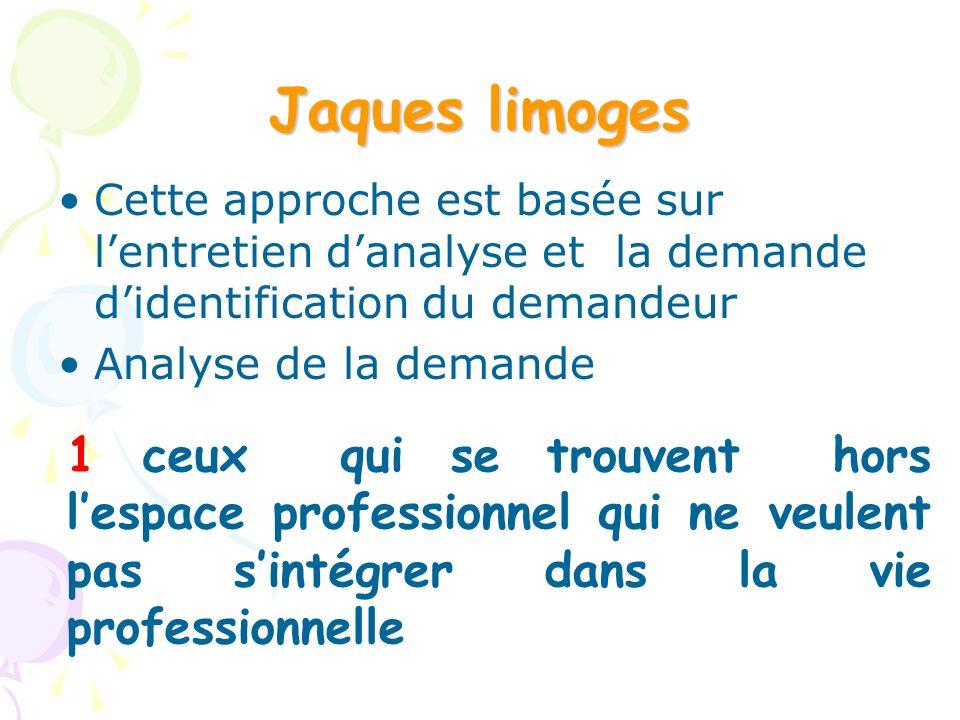 Jaques limoges Cette approche est basée sur lentretien danalyse et la demande didentification du demandeur Analyse de la demande 1 ceux qui se trouven