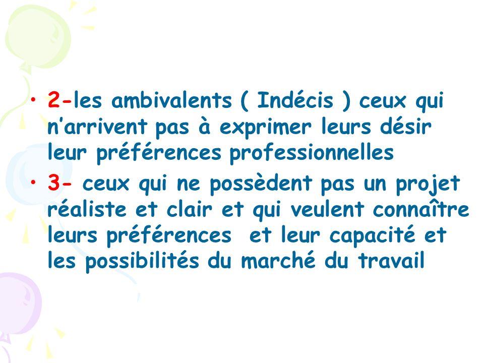 2-les ambivalents ( Indécis ) ceux qui narrivent pas à exprimer leurs désir leur préférences professionnelles 3- ceux qui ne possèdent pas un projet r