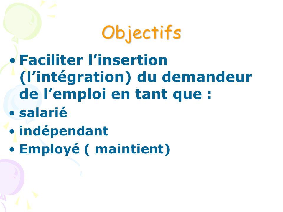 Objectifs Faciliter linsertion (lintégration) du demandeur de lemploi en tant que : salarié indépendant Employé ( maintient)