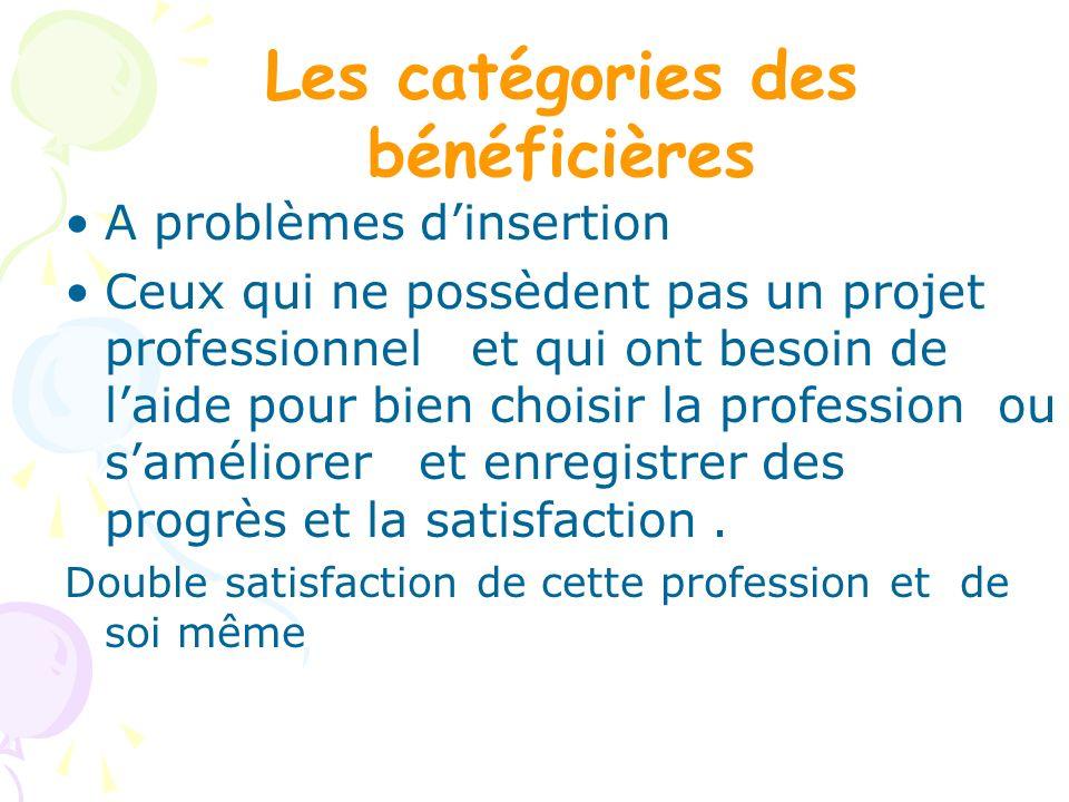 A problèmes dinsertion Ceux qui ne possèdent pas un projet professionnel et qui ont besoin de laide pour bien choisir la profession ou saméliorer et e