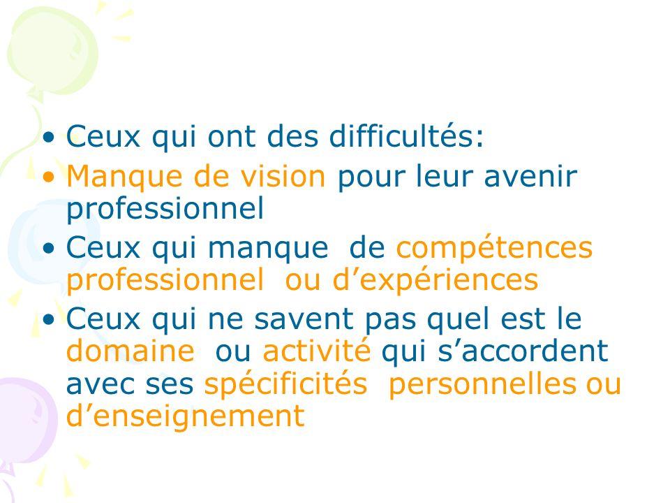 Ceux qui ont des difficultés: Manque de vision pour leur avenir professionnel Ceux qui manque de compétences professionnel ou dexpériences Ceux qui ne