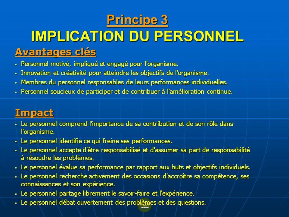 Principe 3 IMPLICATION DU PERSONNEL Avantages clés Personnel motivé, impliqué et engagé pour l'organisme. Personnel motivé, impliqué et engagé pour l'