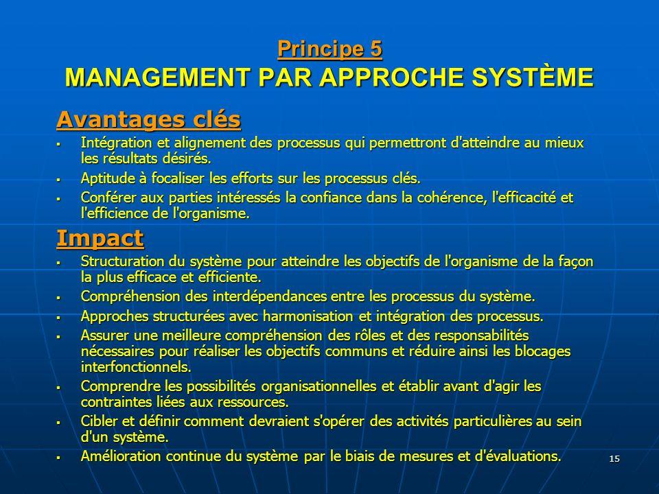 15 Principe 5 MANAGEMENT PAR APPROCHE SYSTÈME Avantages clés Intégration et alignement des processus qui permettront d'atteindre au mieux les résultat