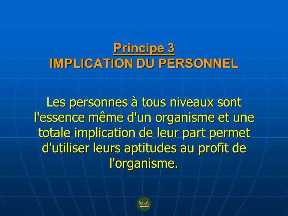 Principe 3 IMPLICATION DU PERSONNEL Les personnes à tous niveaux sont l'essence même d'un organisme et une totale implication de leur part permet d'ut
