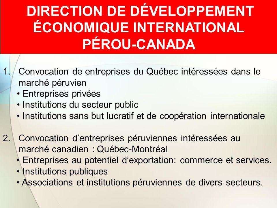 SERVICES OFFERTS 1.Information économique, financière et de développement de marchés.