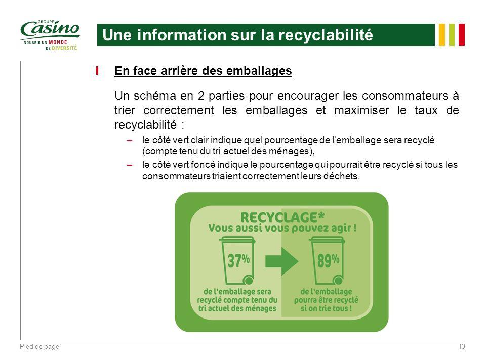 Pied de page13 Une information sur la recyclabilité En face arrière des emballages Un schéma en 2 parties pour encourager les consommateurs à trier co