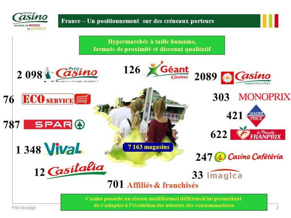 Pied de page2 France – Un positionnement sur des créneaux porteurs Hypermarchés à taille humaine, formats de proximité et discount qualitatif 622 421