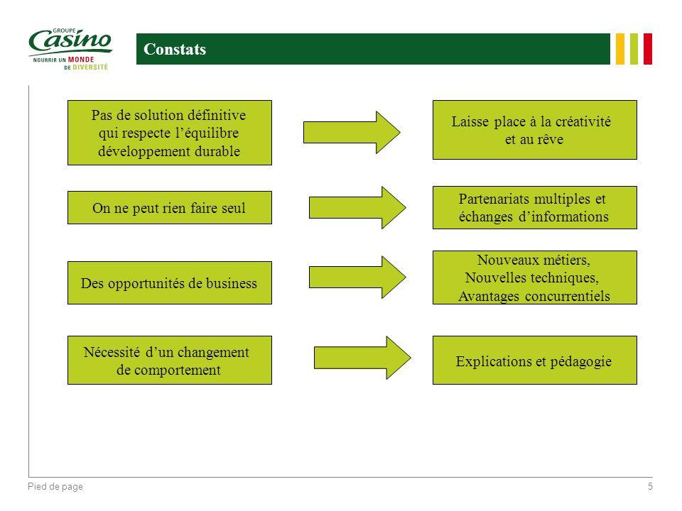 Pied de page5 Constats Pas de solution définitive qui respecte léquilibre développement durable On ne peut rien faire seul Des opportunités de busines
