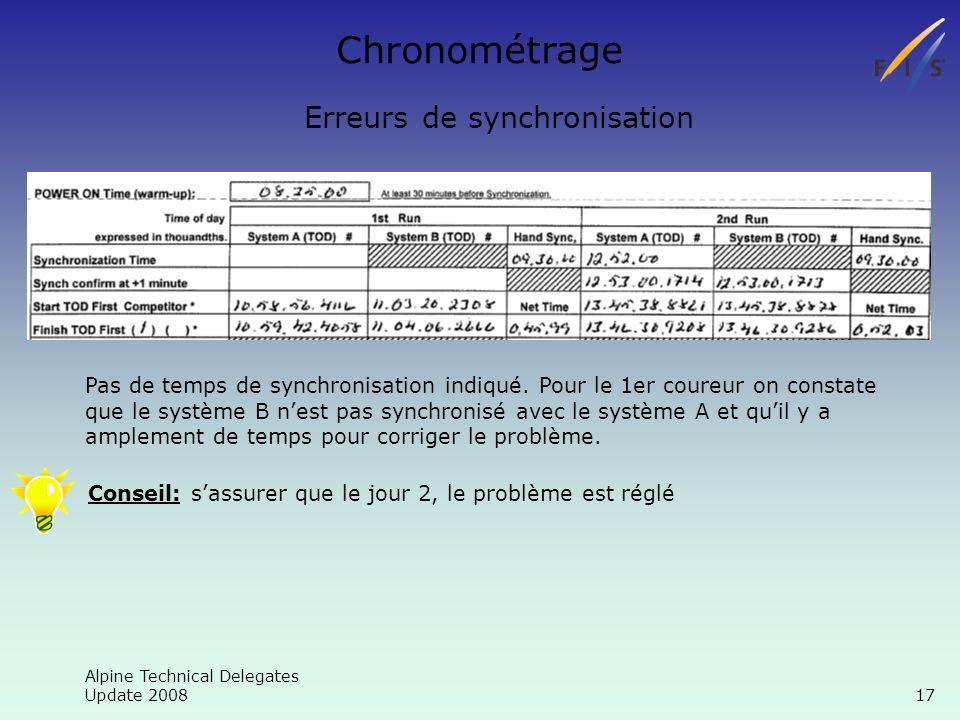 Alpine Technical Delegates Update 2008 17 Chronométrage Erreurs de synchronisation Pas de temps de synchronisation indiqué.