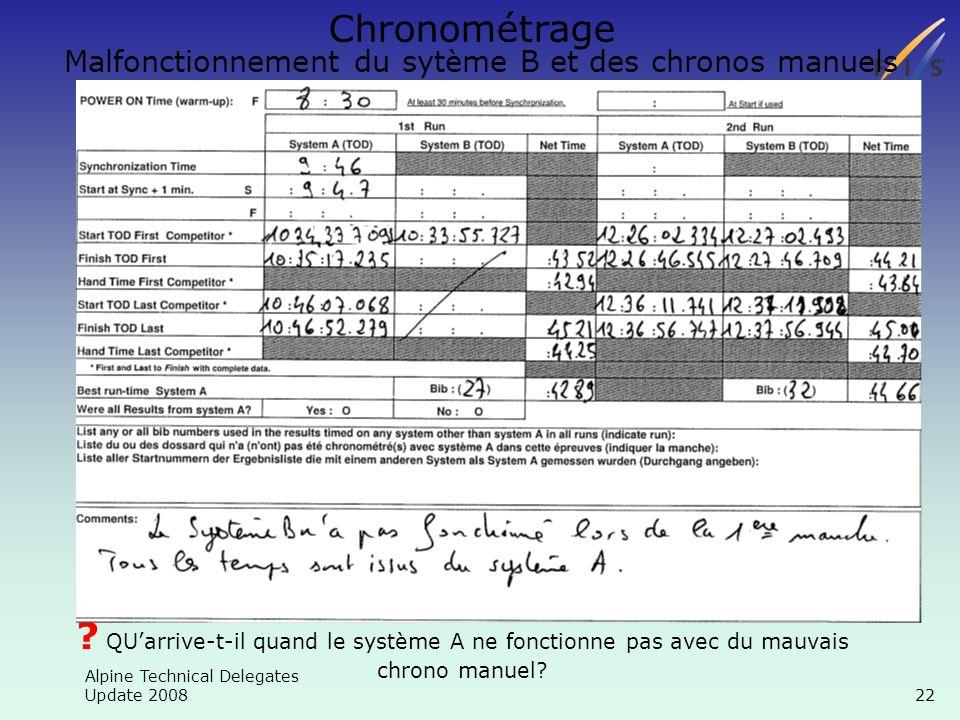 Alpine Technical Delegates Update 2008 22 Chronométrage Malfonctionnement du sytème B et des chronos manuels .