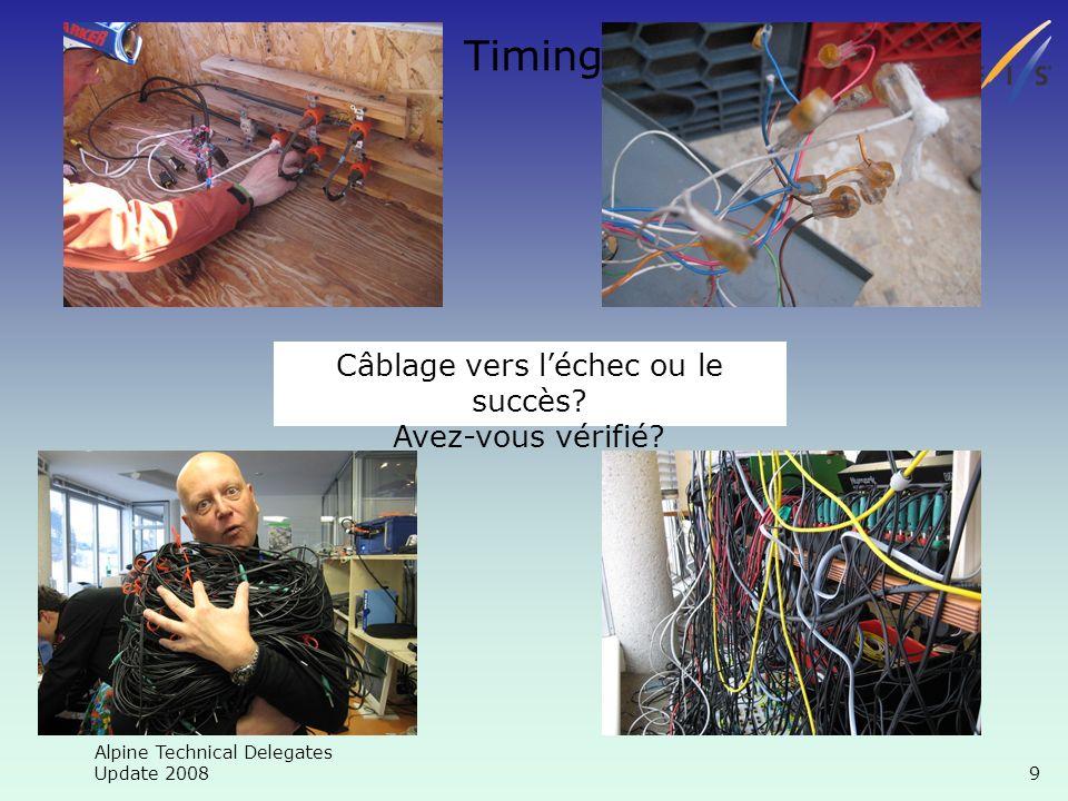 Alpine Technical Delegates Update 2008 20 Chronométrage Chronométreur négligent PAS BON
