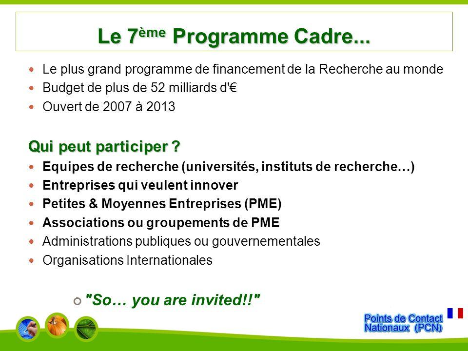 Plan de la presentation: PART 1.(± 20 diapos) Les 4 Programmes Specifiques ...