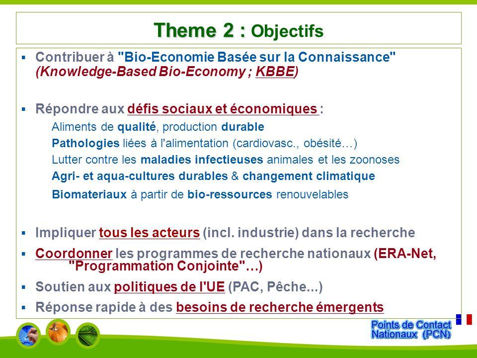 Le Thème 2 : Alimentation, Agriculture & Pêche, Biotechnologie Les 3 Activités Les 3 Activités Production & gestion durables des ressources biologiques du sol, de la forêt et du domaine aquatique 2.12.1 de la Fourchette à la Fourche : alimentation, santé & bien-être de la Fourchette à la Fourche : alimentation, santé & bien-être 2.22.2 Sciences du vivant, biotechnologies & biochimie pour des procédés et produits non-alimentaires durables 2.32.3