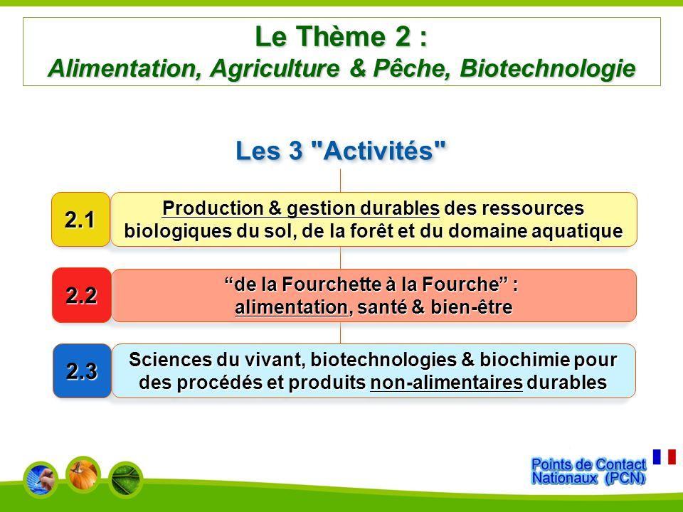 Domaines 2.1.1 Faciliter les recherches sur facteurs à long terme pour production et gestion durables des ressources biologiques micro-organismes, végétaux, animaux ; technologies en ...omique ; biodiversité, molécules bioactives, biologie systémique ; bio-informatique, bases de données...