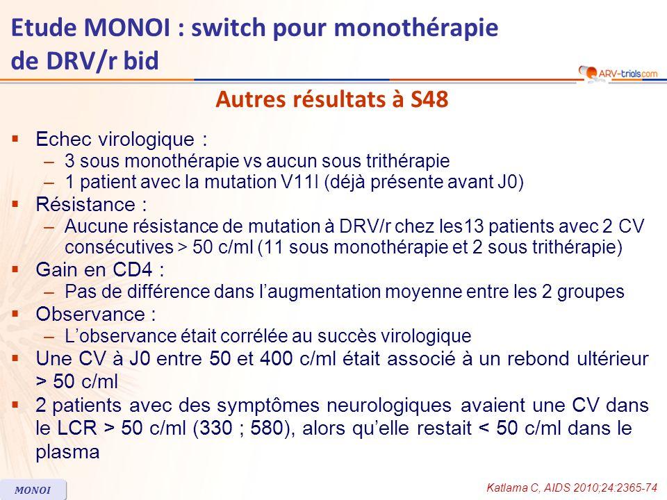 DRV/r + 2 INTI Monothérapie DRV/r Evénements conduisant à larrêt du traitement Troubles neurologiques centraux02 Transaminases > 5 LSN10 Lipodystrophie11 Hyperglycémie01 Hypertriglycéridémie10 Diarrhée10 Asthénie10 Evénements cliniques de grade 3 ou 4 Tout nouveau signe ou symptôme11 (10 %)13 (12 %) Evénements infectieux23 Evénements cardio-vasculaires21 Anomalies biologiques de grade 3 ou 4 Transaminases > 5 LSN21 Créatine kinase > 5 LSN10 Triglycérides à jeun > 750 mg/dl01 Cholestérol à jeun > 400 mg/dl10 Katlama C, AIDS 2010;24:2365-74 MONOI Evénements indésirables Etude MONOI : switch pour monothérapie de DRV/r bid
