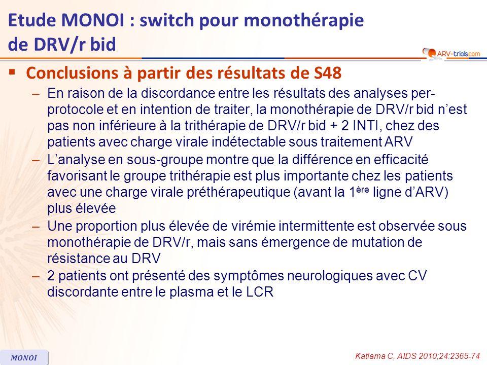 Marcelin AG, CROI 2011, Abs.533 MONOI Proportion de patients sans rebond virologique (2 CV consécutives > 50 c/ml) 0244872 0 0,2 0,4 0,6 0,8 1 96 Semaines Monothérapie DRV/r 2 INTI + DRV/r p = 0,004 Etude MONOI : switch pour monothérapie de DRV/r bid
