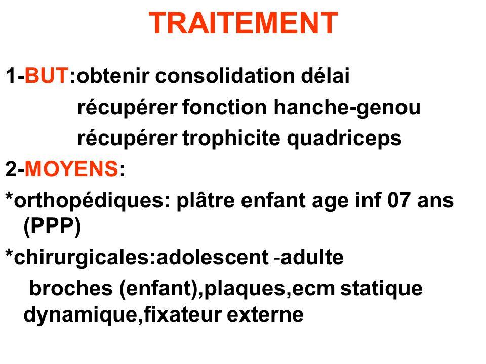 TRAITEMENT 1-BUT:obtenir consolidation délai récupérer fonction hanche-genou récupérer trophicite quadriceps 2-MOYENS: *orthopédiques: plâtre enfant a