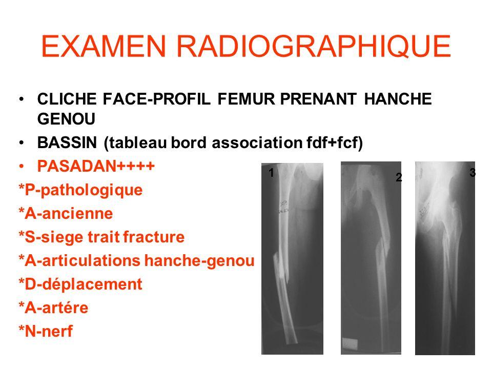 EXAMEN RADIOGRAPHIQUE CLICHE FACE-PROFIL FEMUR PRENANT HANCHE GENOU BASSIN (tableau bord association fdf+fcf) PASADAN++++ *P-pathologique *A-ancienne