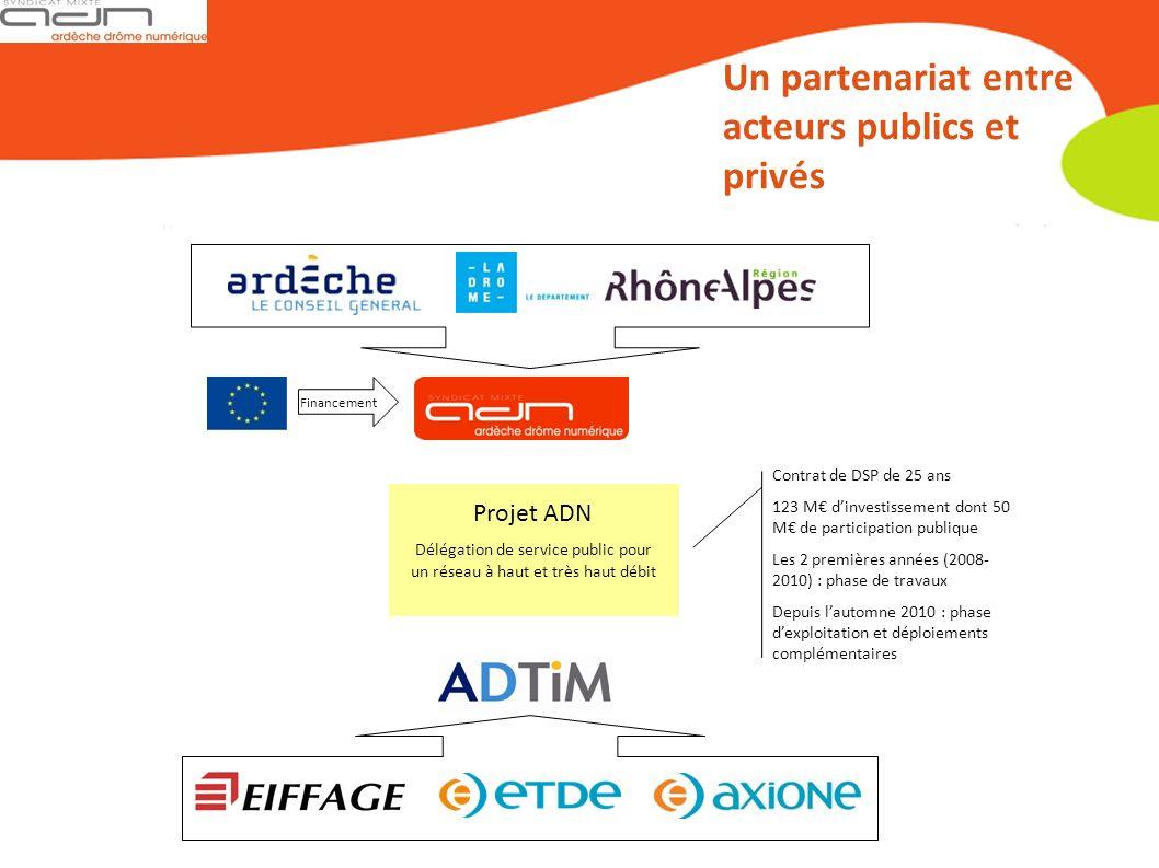 Un partenariat entre acteurs publics et privés Contrat de DSP de 25 ans 123 M dinvestissement dont 50 M de participation publique Les 2 premières anné