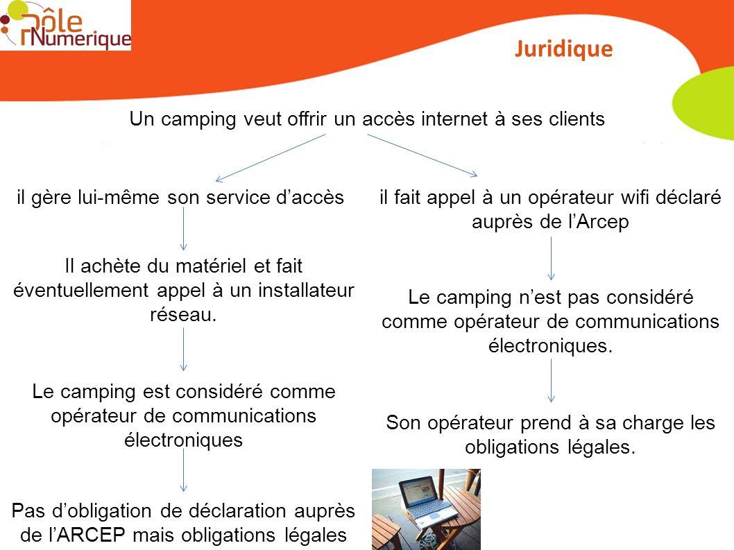 Juridique Un camping veut offrir un accès internet à ses clients il gère lui-même son service daccèsil fait appel à un opérateur wifi déclaré auprès d