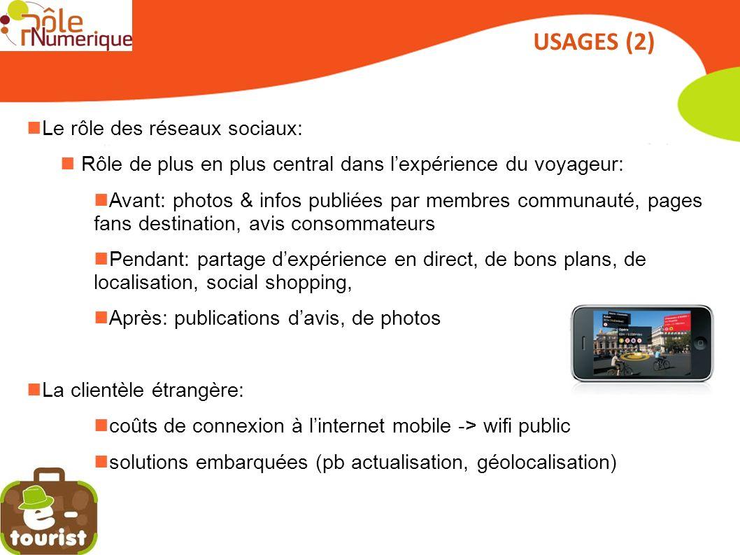 Le rôle des réseaux sociaux: Rôle de plus en plus central dans lexpérience du voyageur: Avant: photos & infos publiées par membres communauté, pages f