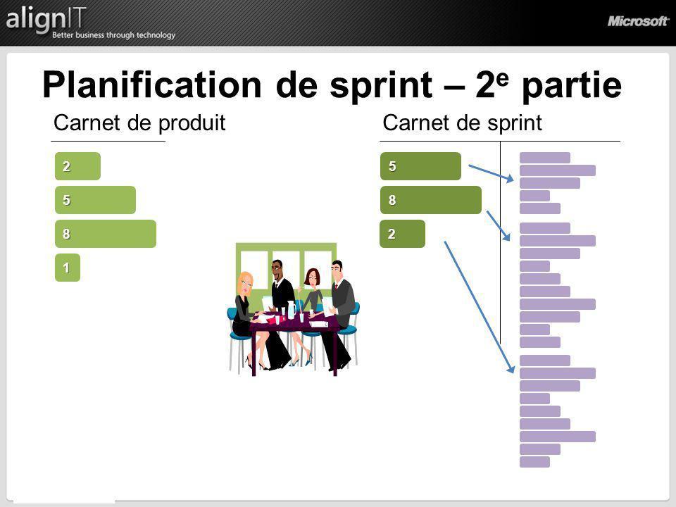 8 1 5 2 Carnet de produitCarnet de sprint 5 8 2 Planification de sprint – 2 e partie