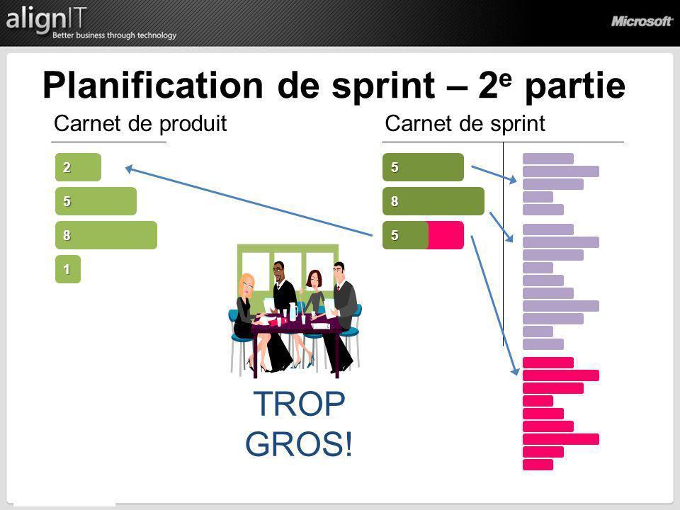 8 1 5 2 Carnet de produitCarnet de sprint 5 8 Planification de sprint – 2 e partie 5 TROP GROS!