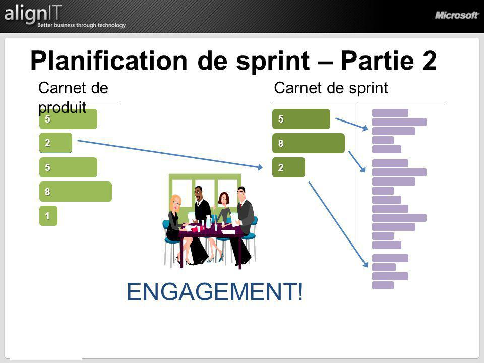 2 2 5 8 1 5 Carnet de produit Carnet de sprint 5 8 COMM IT! 2 Planification de sprint – Partie 2 ENGAGEMENT! 2