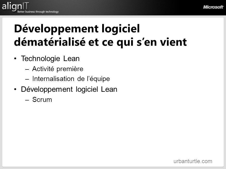 Développement logiciel dématérialisé et ce qui sen vient Technologie Lean –Activité première –Internalisation de léquipe Développement logiciel Lean –