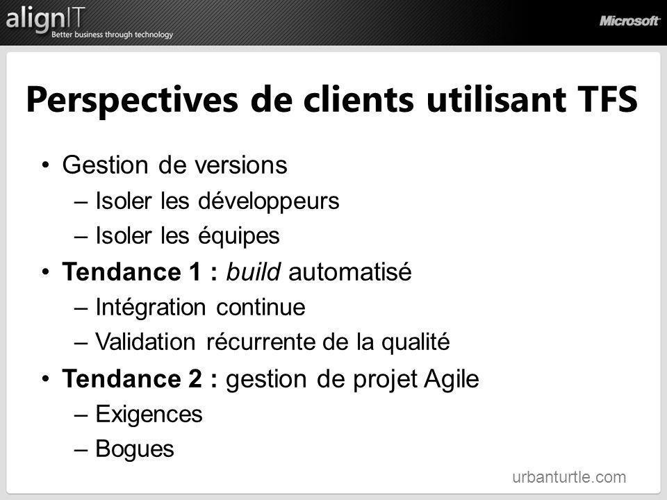 Perspectives de clients utilisant TFS Gestion de versions –Isoler les développeurs –Isoler les équipes Tendance 1 : build automatisé –Intégration cont