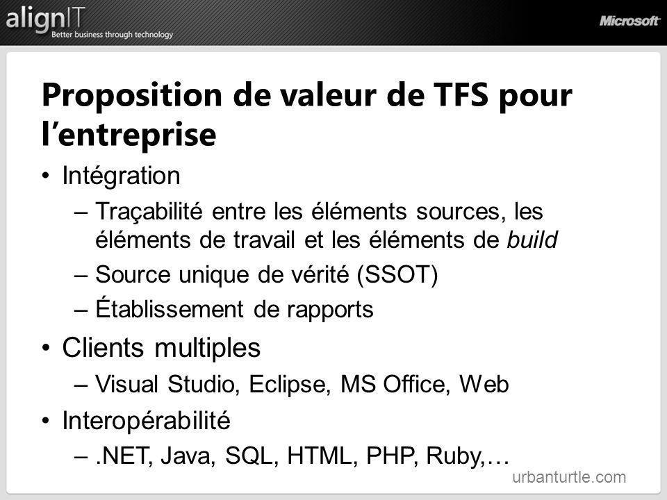 Proposition de valeur de TFS pour lentreprise Intégration –Traçabilité entre les éléments sources, les éléments de travail et les éléments de build –S