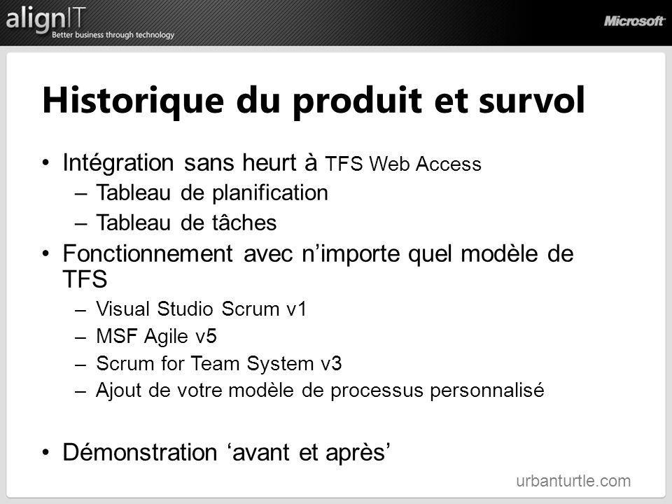 Historique du produit et survol Intégration sans heurt à TFS Web Access –Tableau de planification –Tableau de tâches Fonctionnement avec nimporte quel
