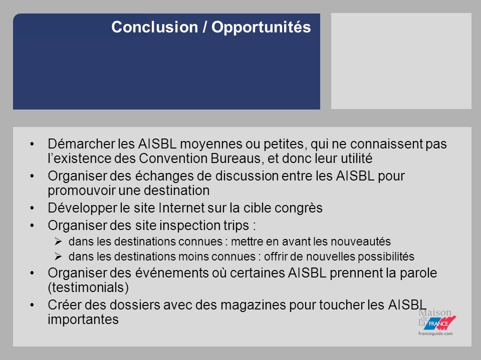 Conclusion / Opportunités Démarcher les AISBL moyennes ou petites, qui ne connaissent pas lexistence des Convention Bureaus, et donc leur utilité Orga