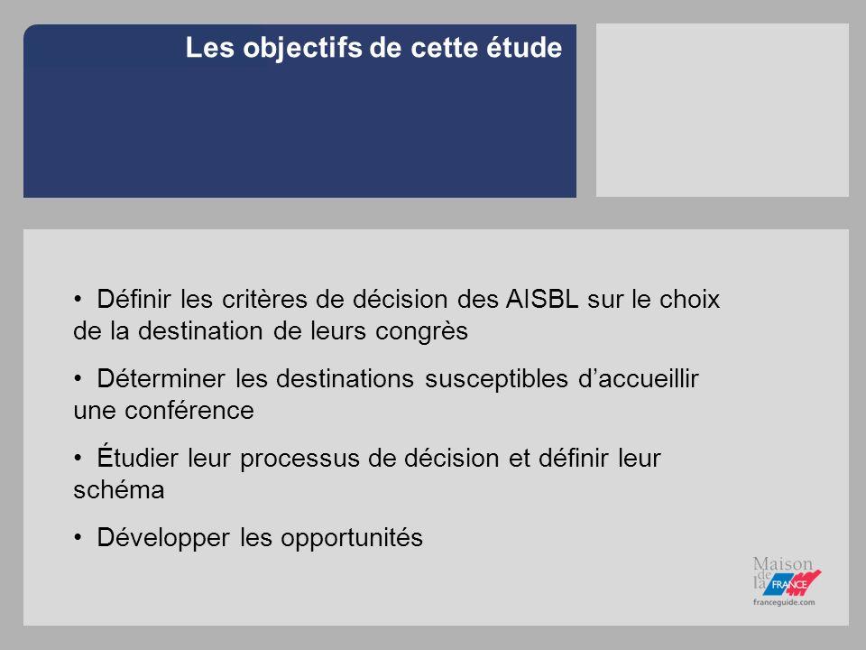 Les objectifs de cette étude Définir les critères de décision des AISBL sur le choix de la destination de leurs congrès Déterminer les destinations su