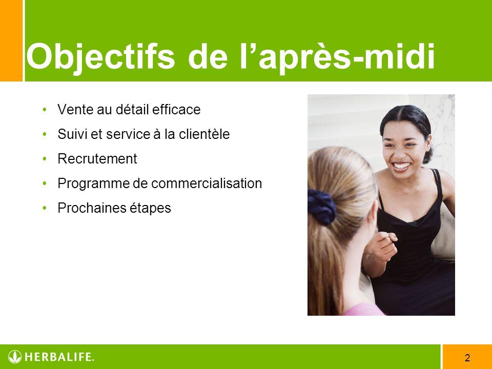 2 Objectifs de laprès-midi Vente au détail efficace Suivi et service à la clientèle Recrutement Programme de commercialisation Prochaines étapes