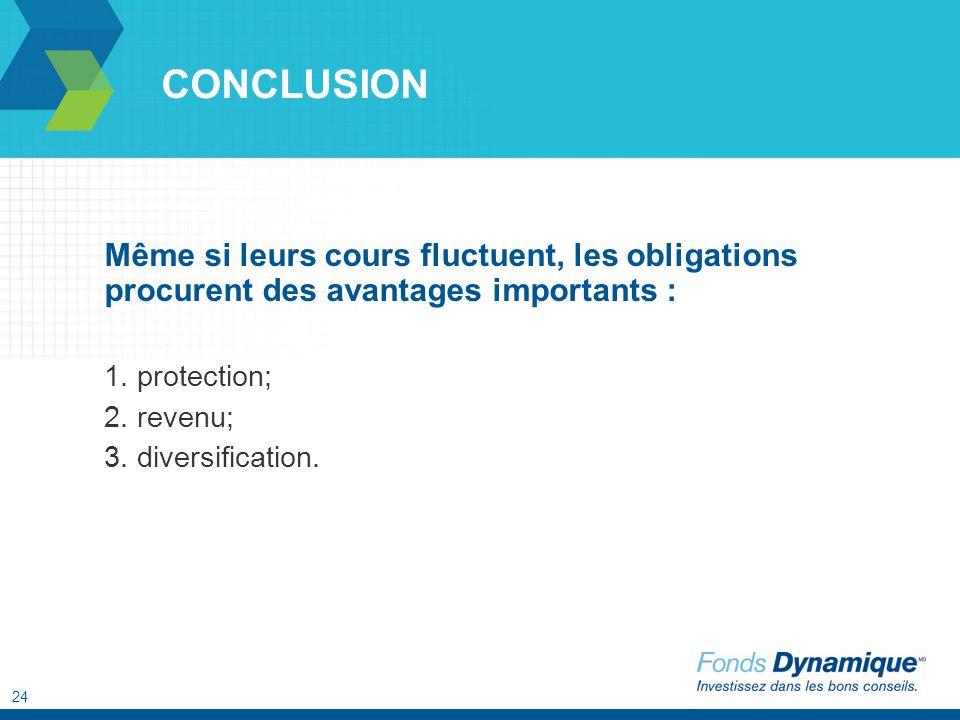 24 CONCLUSION Même si leurs cours fluctuent, les obligations procurent des avantages importants : 1.