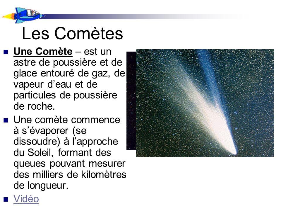 Les Comètes Une Comète – est un astre de poussière et de glace entouré de gaz, de vapeur deau et de particules de poussière de roche. Une comète comme