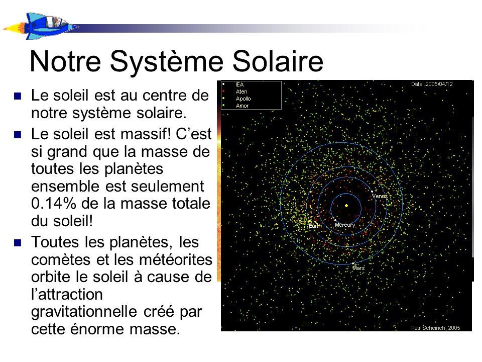 Notre Système Solaire Le soleil est au centre de notre système solaire. Le soleil est massif! Cest si grand que la masse de toutes les planètes ensemb