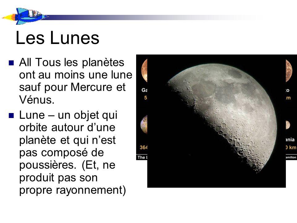 Les Lunes All Tous les planètes ont au moins une lune sauf pour Mercure et Vénus. Lune – un objet qui orbite autour dune planète et qui nest pas compo