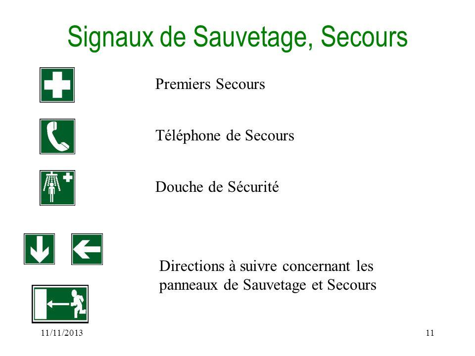 11/11/201311 Signaux de Sauvetage, Secours Premiers Secours Téléphone de Secours Douche de Sécurité Directions à suivre concernant les panneaux de Sau