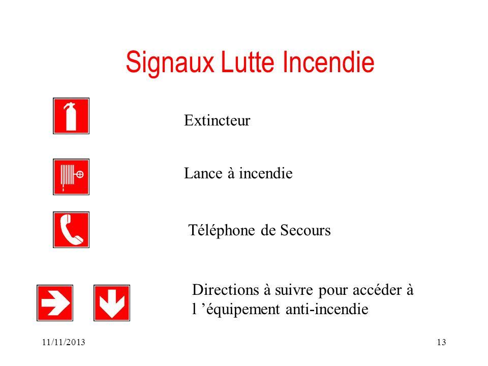 11/11/201313 Signaux Lutte Incendie Extincteur Lance à incendie Téléphone de Secours Directions à suivre pour accéder à l équipement anti-incendie