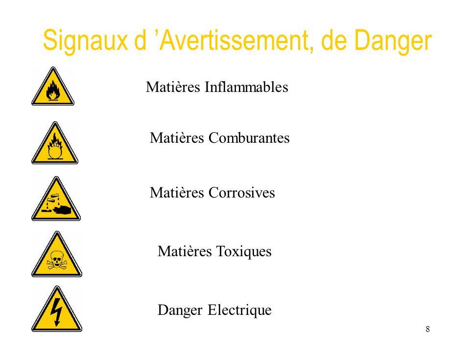 11/11/20138 Signaux d Avertissement, de Danger Matières Inflammables Matières Comburantes Matières Corrosives Matières Toxiques Danger Electrique