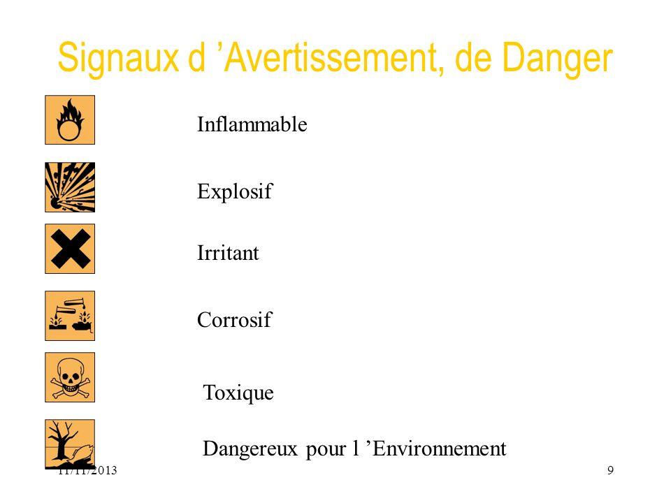 11/11/20139 Signaux d Avertissement, de Danger Inflammable Explosif Irritant Corrosif Toxique Dangereux pour l Environnement