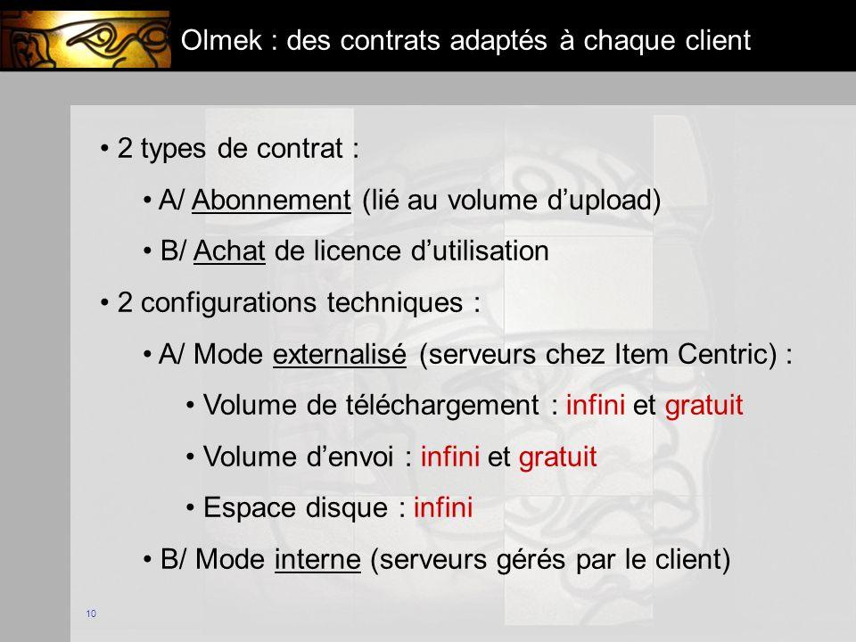 10 Olmek : des contrats adaptés à chaque client 2 types de contrat : A/ Abonnement (lié au volume dupload) B/ Achat de licence dutilisation 2 configurations techniques : A/ Mode externalisé (serveurs chez Item Centric) : Volume de téléchargement : infini et gratuit Volume denvoi : infini et gratuit Espace disque : infini B/ Mode interne (serveurs gérés par le client)