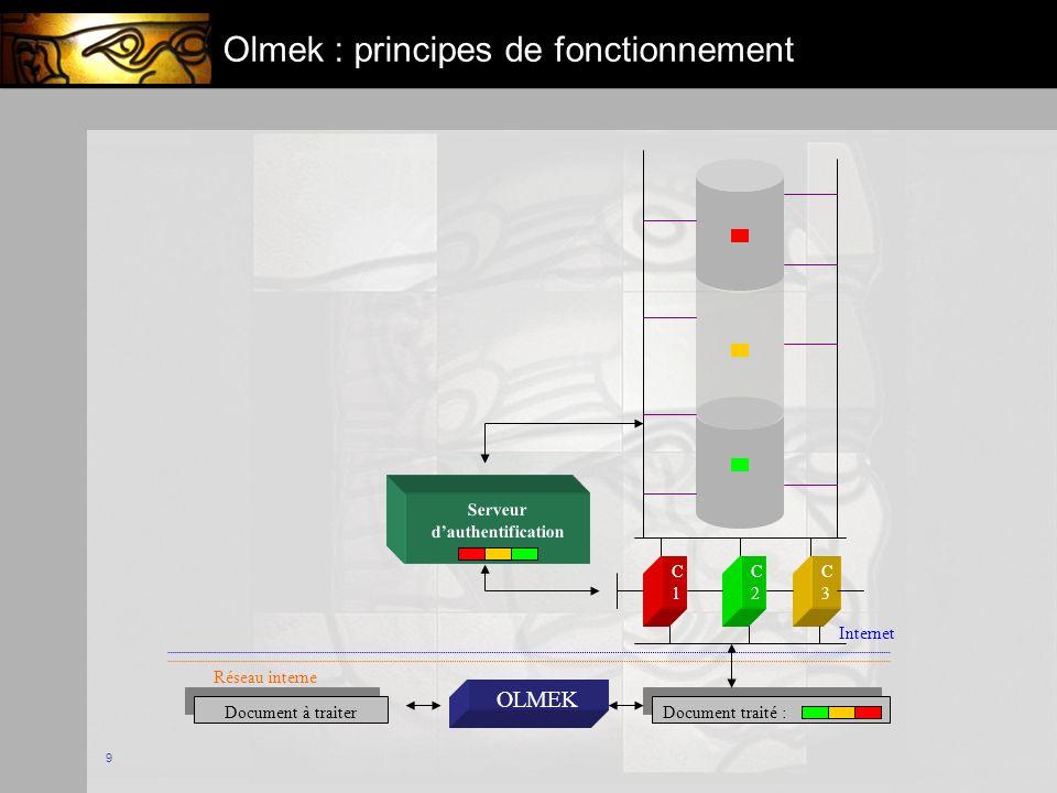 9 Olmek : principes de fonctionnement OLMEK Document à traiter Document traité : Internet C1C1 C2C2 C3C3 Serveur dauthentification Réseau interne