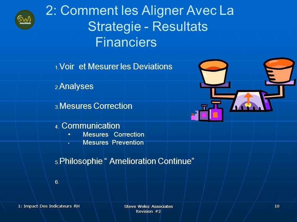 Steve Woloz Associates Revision #2 Steve Woloz Associates 10 2: Comment les Aligner Avec La Strategie - Resultats Financiers 1.