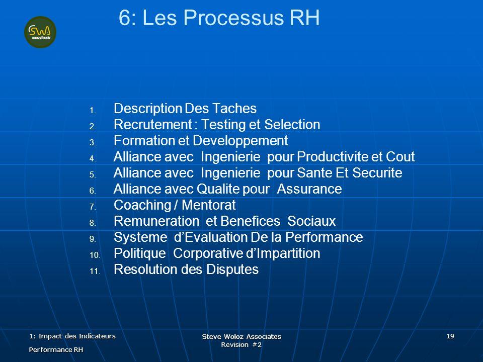 Steve Woloz Associates Revision #2 Steve Woloz Associates 19 6: Les Processus RH 1. 1. Description Des Taches 2. 2. Recrutement : Testing et Selection