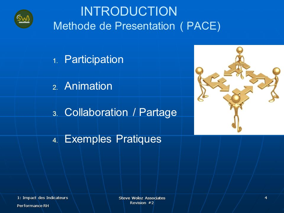 Steve Woloz Associates Revision #2 Steve Woloz Associates 4 INTRODUCTION Methode de Presentation ( PACE) 1.